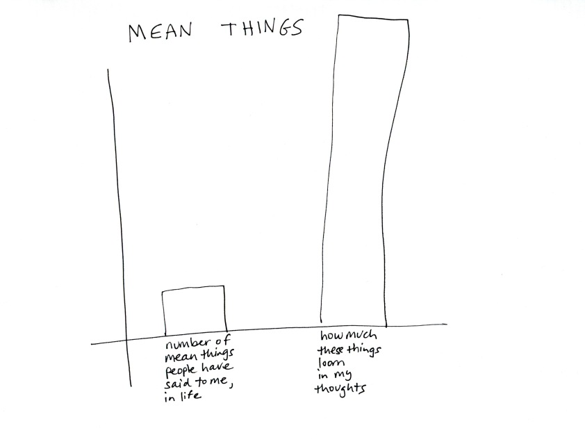 poetrycomic60meanthings